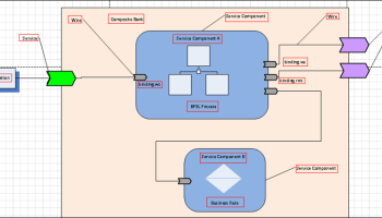 Creating A PDF Document within a BPEL Process | Oracle