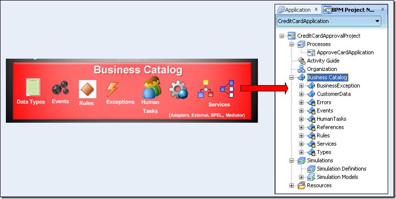 BusinessCatalog