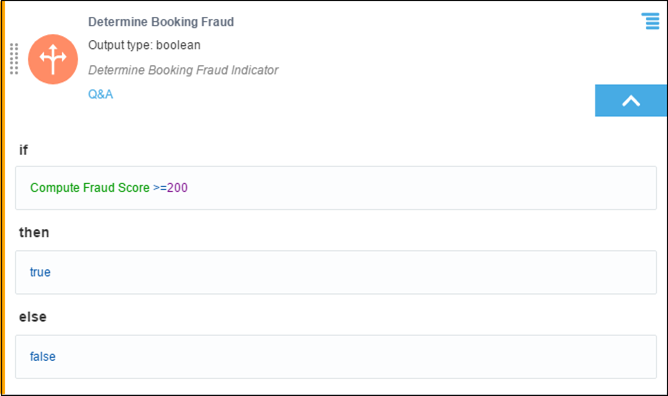 Determine Booking Fraud