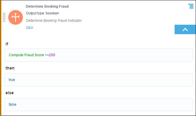 Determine Booking Fraud